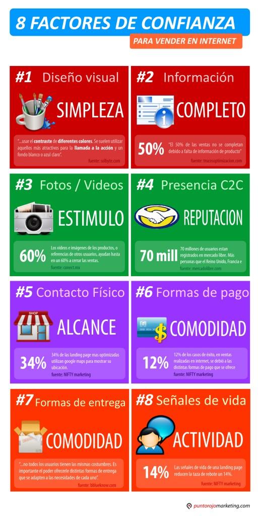 infografia   ecommerce