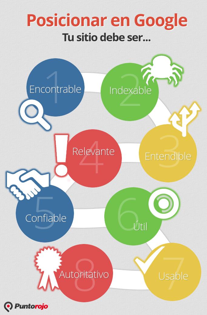 infografia factores seo sin link building