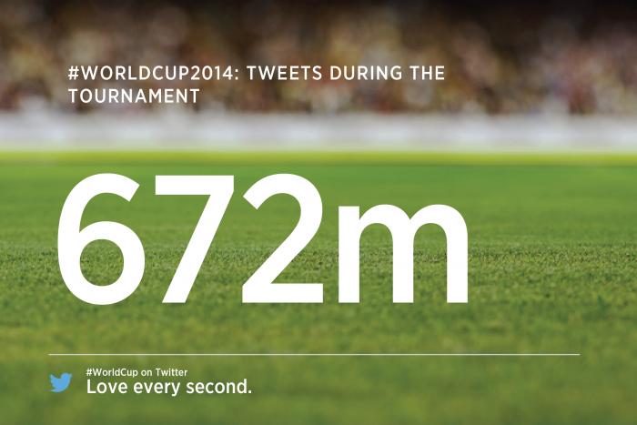 twitter mundial