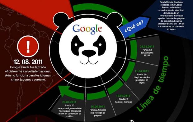 google_panda2